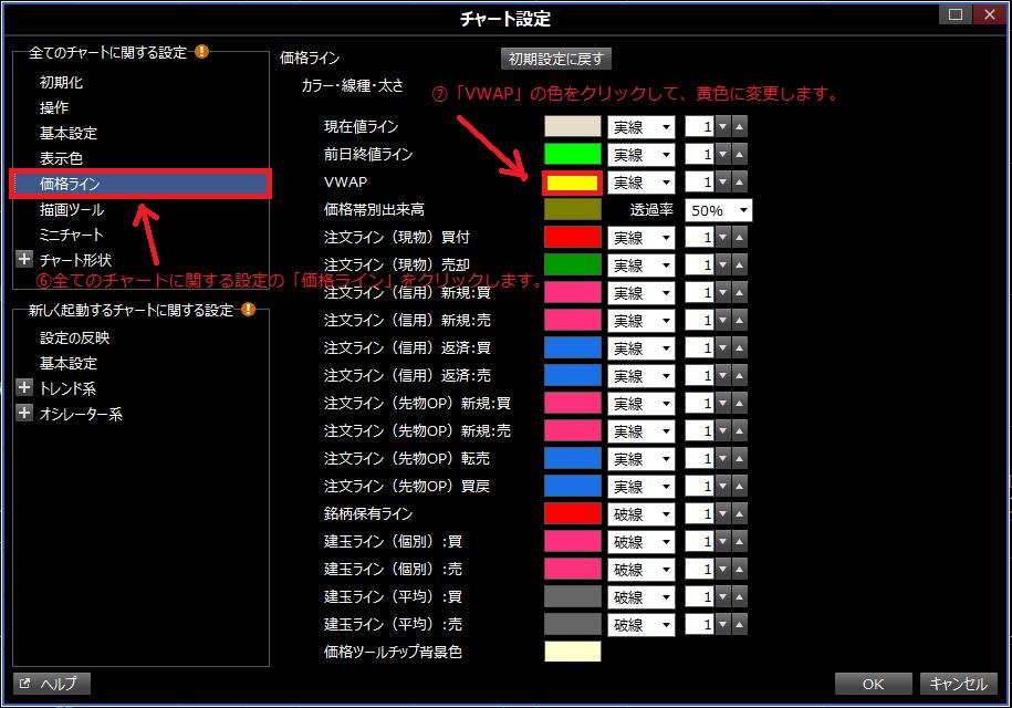 VWAPの色変更2